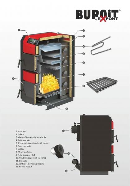 Kotao celicni BURNiT WBS Active - Deutsche Technologie